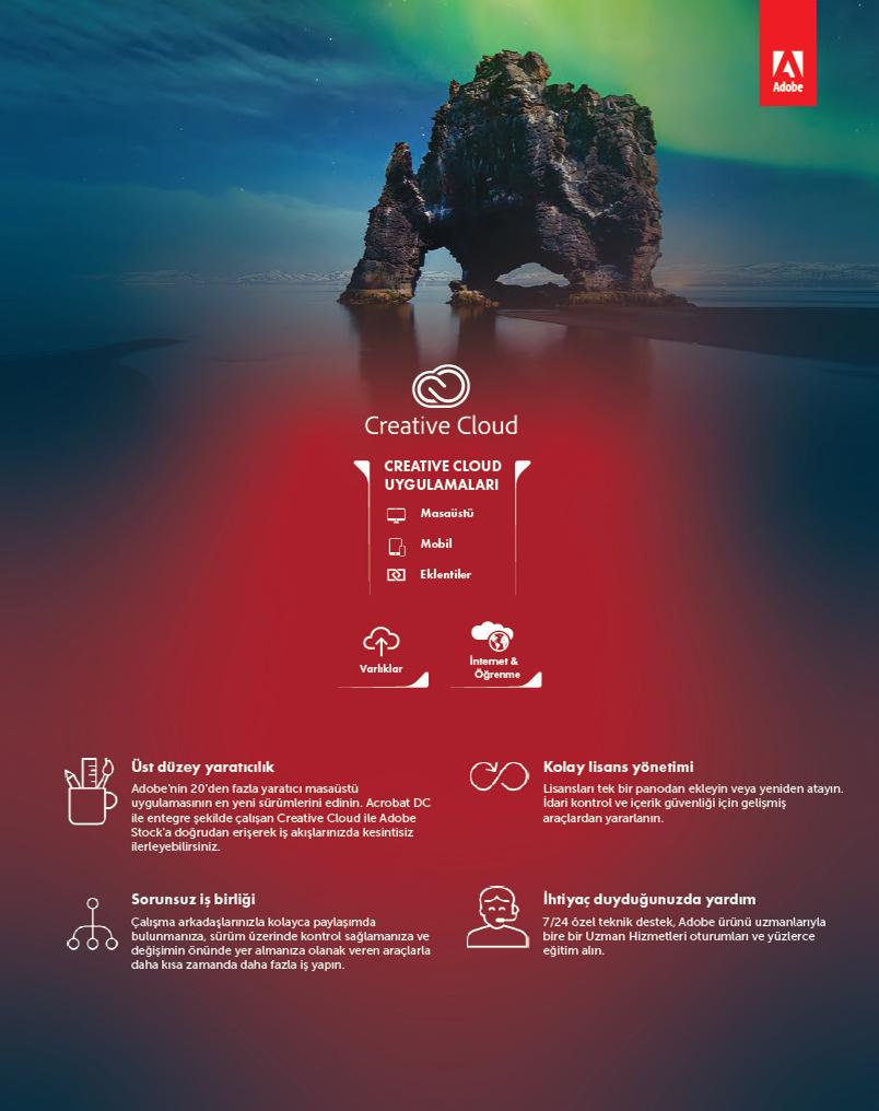 Adobe Creative Cloud tüm uygulamalar